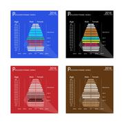 The Population Pyramids Chart with 4 Age Generation Stock Illustration