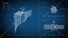 Looping, animated orthographic engineering blueprint of Maven spacecraft. Stock Footage