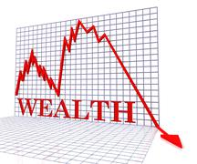 Wealth Graph Negative Shows Downturn Fall And Graphic 3d Rendering Stock Illustration