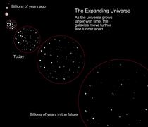 Diagram illustrating the expansion of the universe following the Big Bang. Stock Illustration