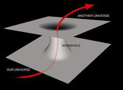 Illustration of a wormhole. Stock Illustration