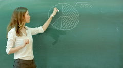 A teacher writing graphic on green chalkboard by hand Stock Footage