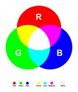 Additive color mixing - stock illustration
