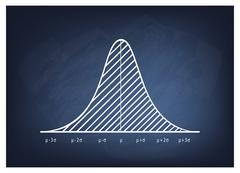 Normal Distribution Diagram or Bell Curve on Blackboard Stock Illustration