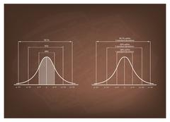 Normal Distribution Diagram or Gaussian Bell Curve on Blackboard - stock illustration