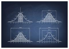Set of Normal Distribution Diagram on Blackboard Background Stock Illustration