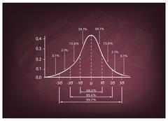 Normal Distribution Diagram on A Chalkboard Background Stock Illustration