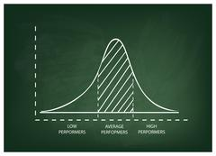 Normal Distribution or Gaussian Bell Curve on Chalkboard Background - stock illustration