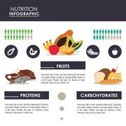 Infographic icon. Nutrition design. Vector graphic - stock illustration