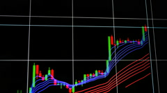 Stock market up, chart growth Stock Footage