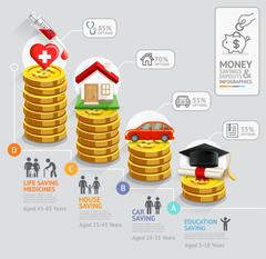Personal money saving planning infographics template. Gold coins money stack. Stock Illustration