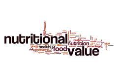 Nutritional value word cloud Stock Illustration