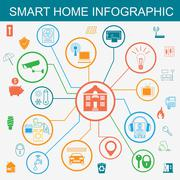 Eco friendly smart house concept. Infographic template. Flat style design Stock Illustration