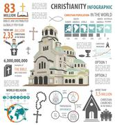 Christianity infographic. Religion graphic template Stock Illustration