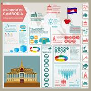 Cambodia infographics, statistical data, sights. Royal Palace, Phnom Penh. Stock Illustration