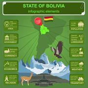 Bolivia infographics, statistical data, sights Stock Illustration