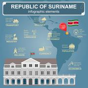 Suriname infographics, statistical data, sights. Presidential Palace in Param Stock Illustration