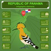 Panama infographics, statistical data, sights Stock Illustration