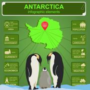 Antarctica (South Pole) infographics, statistical data, sights Stock Illustration