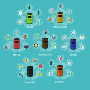 Garbage recycle bins concept vector illustration in flat style. Industrial waste Stock Illustration