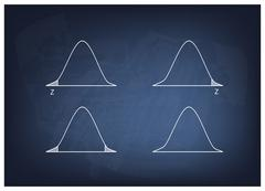 Normal Distribution Chart or Gaussian Bell Curve on Chalkboard Stock Illustration