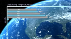 Infographic of earth temperatures Stock Footage