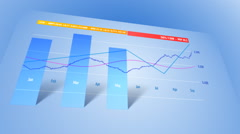Bar and line charts showing stock market data Stock Footage