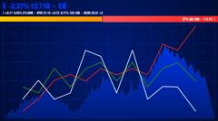 Rising economical data information Stock Footage