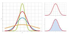 Gaussian normal distribution Stock Illustration