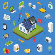 Smart house technology system with centralized control Stock Illustration