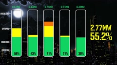 4K Energy Supply Graphs Showing Blackout over Huge City 3 Stock Footage