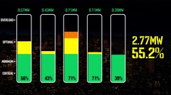 4K Energy Supply Graphs Showing Blackout over Huge City 4 - stock footage