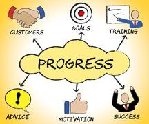 Progress Symbols Shows Betterment Headway And Advancement Stock Illustration