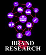 Brand Research Indicates Company Identity Study And Analysis Piirros