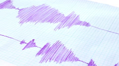 Seismological device sheet - Seismometer Stock Footage