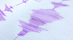 Seismological device sheet - Seismometer ruler Stock Footage
