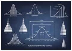 Standard Deviation Diagram with Population Pyramid Chart - stock illustration