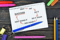 Success Scheme on notepad Stock Photos