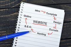Website text on notepad Stock Photos