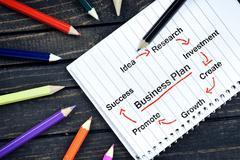 Business Plan text on notepad Stock Photos