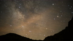 8K Milky Way Aquarids Meteor Shower Canyon 03 Time Lapse Stock Footage