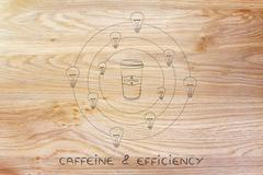 Coffee cup surrounded by spinning lightbulb ideas Stock Illustration