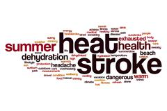 Heat stroke word cloud Stock Illustration