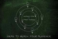 Business vision & target audience text surrounded by ideas (lighhtbulbs) Stock Illustration