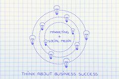 Marketing & social media text surrounded by ideas (lighhtbulbs) Stock Illustration