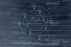Social media influencers plus target audience: key business concept pairs sur Stock Illustration