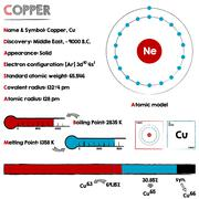 Element of Copper Stock Illustration