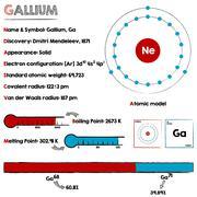 Element of Gallium Stock Illustration