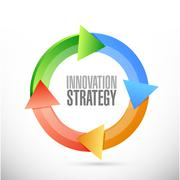Innovation Strategy cycle isolated sign concept Stock Illustration