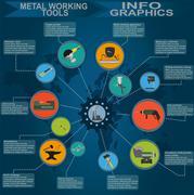 Set of metal working tools Infographics Stock Illustration
